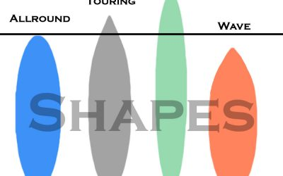 The Paddle Board Buyers Guide
